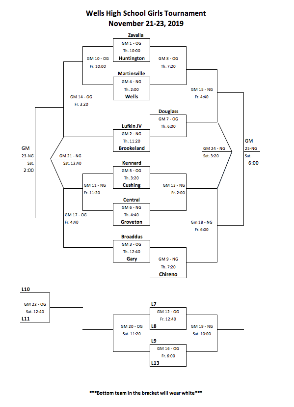 Wells Girls Tournament Bracket Nov. 21-23