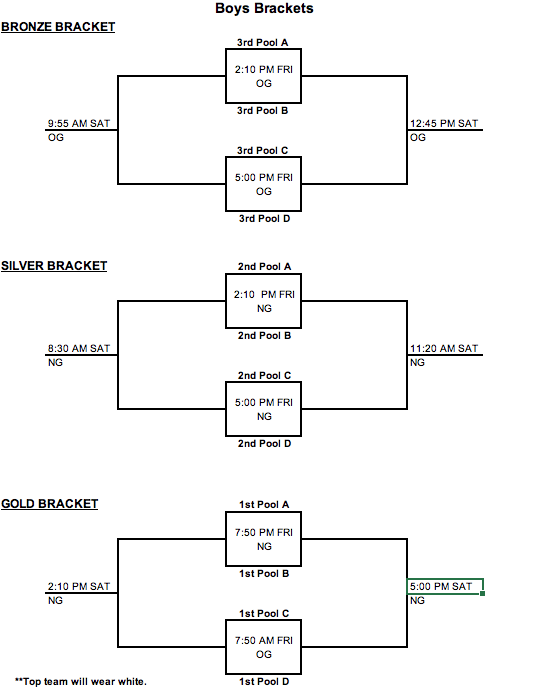 Gary Tournament Bracket