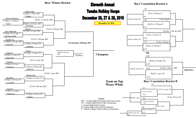 Brackets for the Tenaha Tournament
