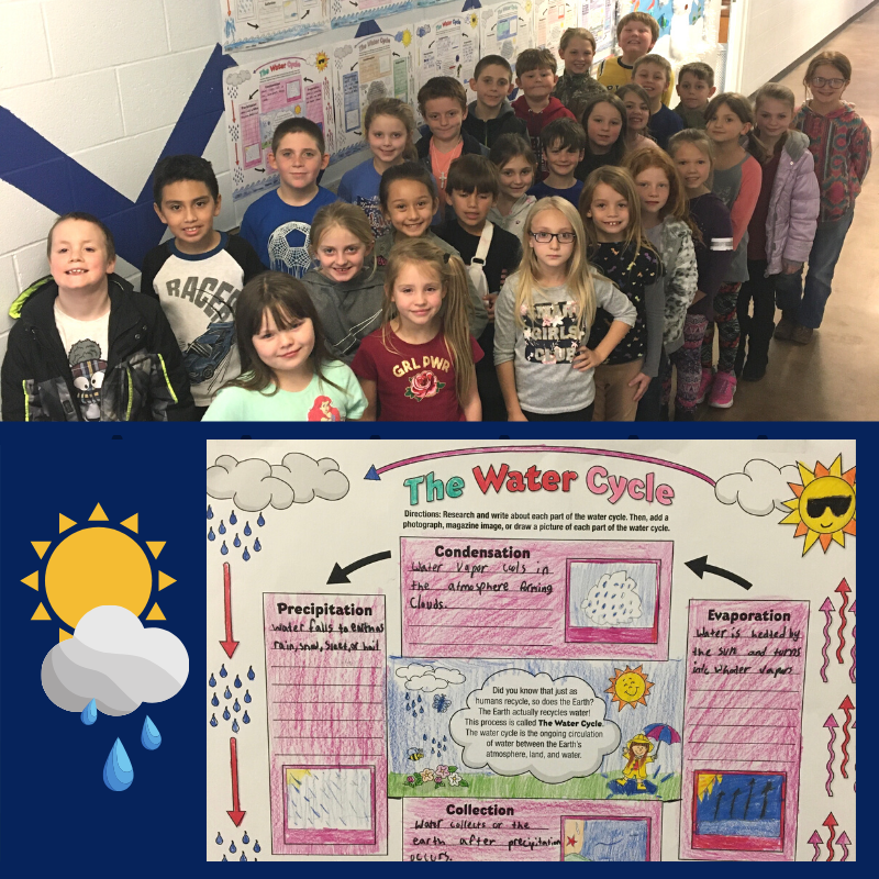 Mrs. Rita's Class Studies the Water Cycle
